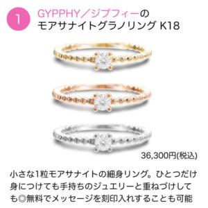 GYPPHY(ジプフィー)のおすすめ商品